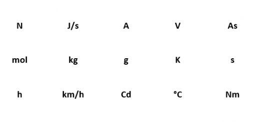 Tabela enot
