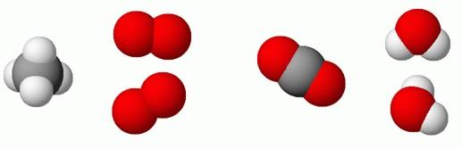 Kemijska reakcija-modelni prikaz