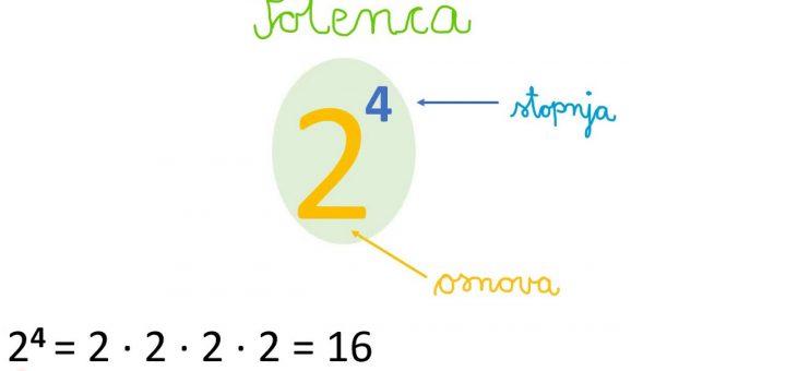 Potenca dve na 4