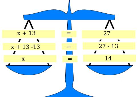 tehtnica - enačbe