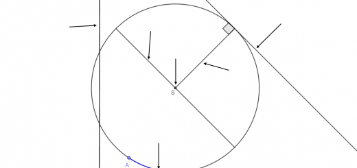 Krog in deli kroga