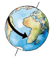 vrtenje Zemlje